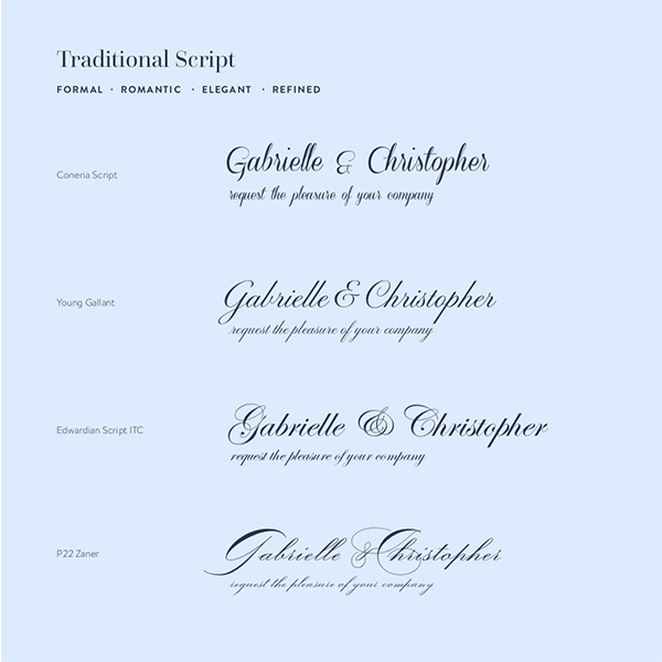 Fonts and Typography - know your Serif from your Sans Serif! Cutture